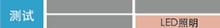 测定LED光源的质与量