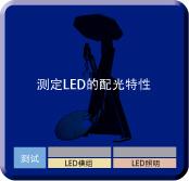 测定LED的配光特性