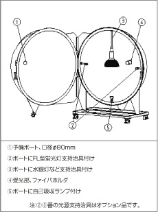 60インチ積分球 RIS-060-078B