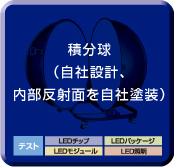 積分球(自社設計・内部反射面を自社塗装)